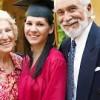 grandparents college 529