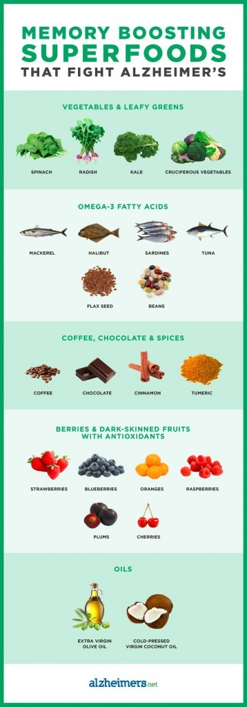 alzheimers super foods