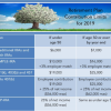 Retirement Plan Limits 2019 cropped