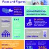 2020 alzheimers-facts-and-figures-infographic