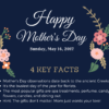 Mother's Day Canva